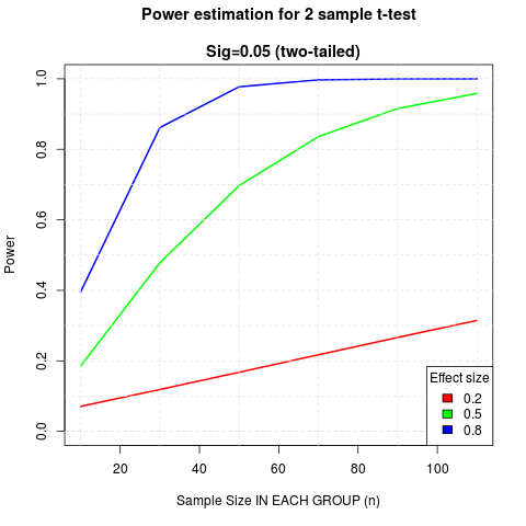 power_analysis2